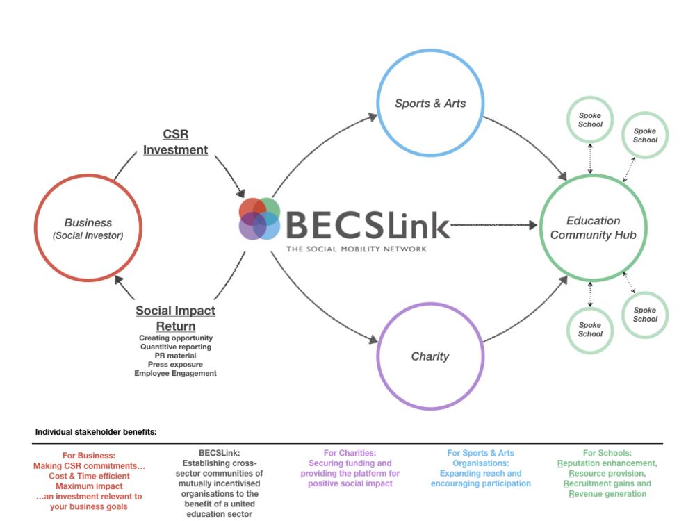 BECS Community Graphic.001.png