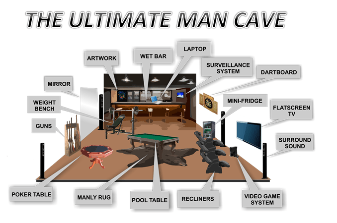 man-cave-original_platosacademic