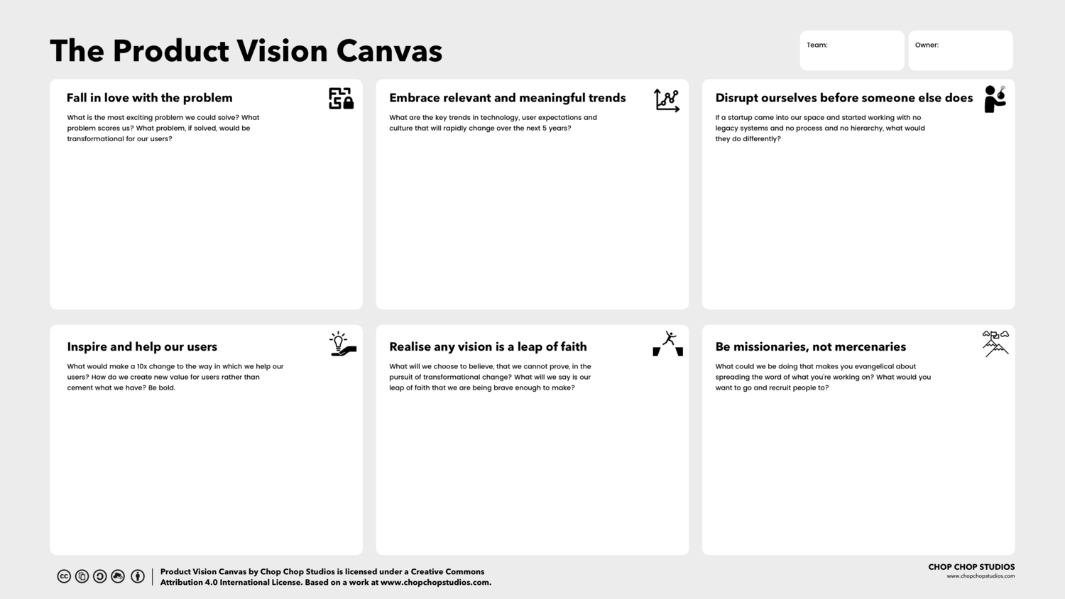 The Product Vision Canvas — Chop Chop