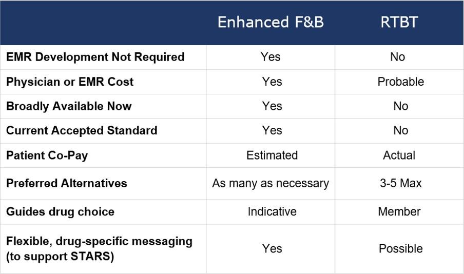 Comparison of F&B and RT Capabilities.jpg
