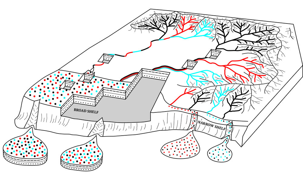 Transport_Mixing_Model_Blank.jpg
