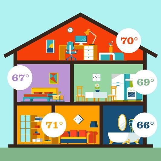 house-cross-section-hvac-zones-big_800x533.jpg