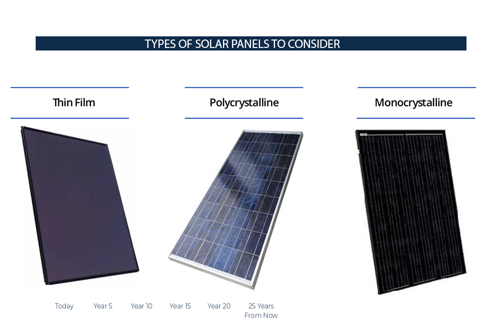 Types of Solar Panels.png