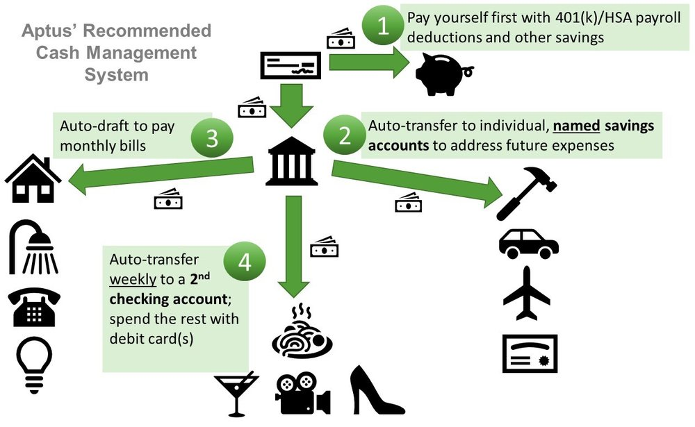 cash+system.jpg