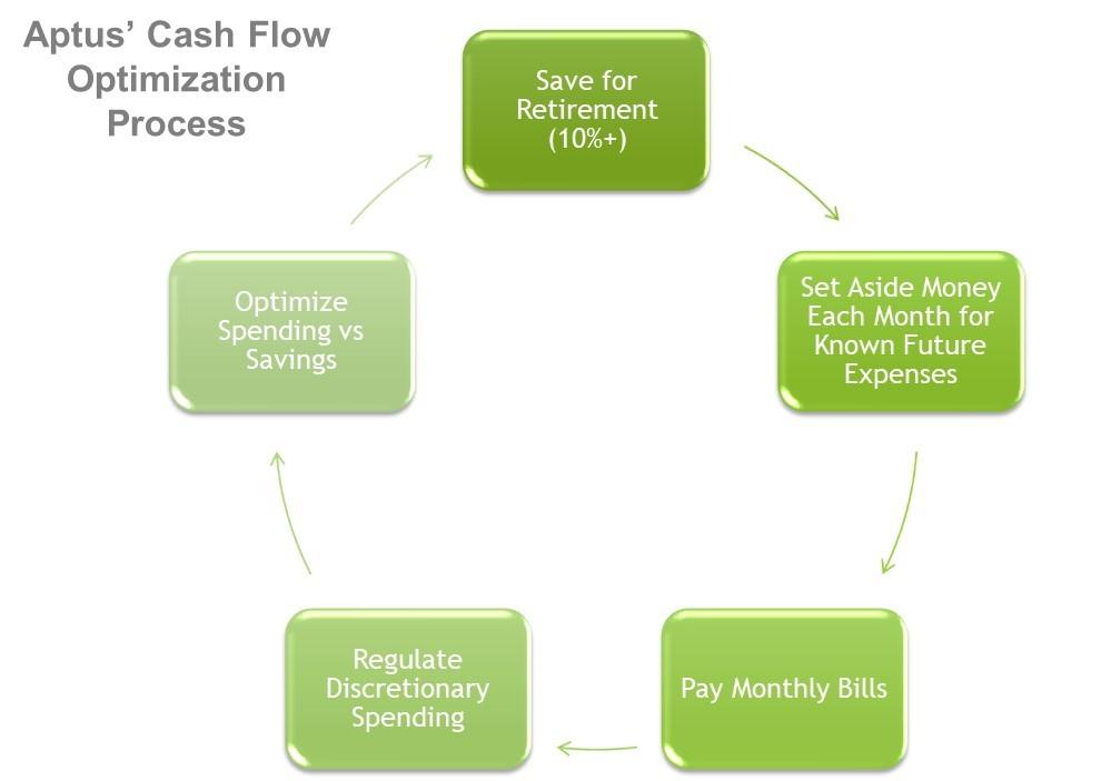 cash+optimization.jpg