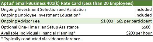 401k+rate+card.jpg