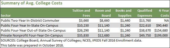 college costs.jpg
