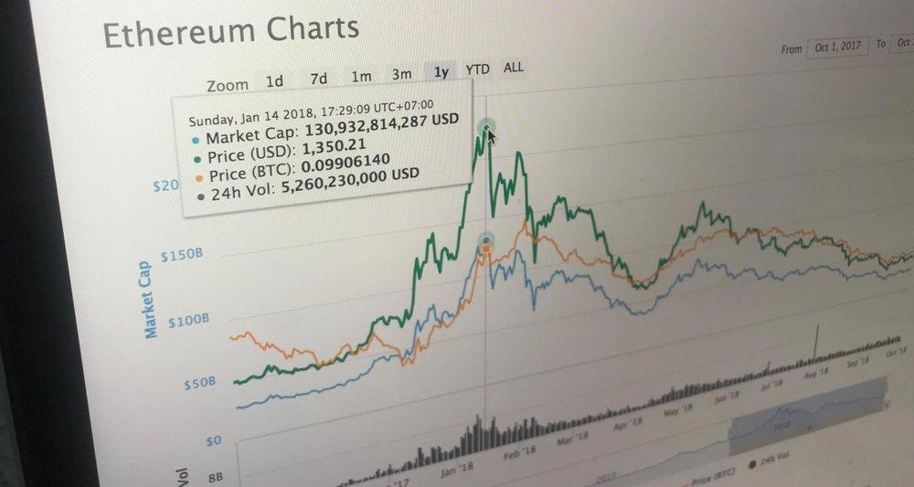 token-sales.jpg