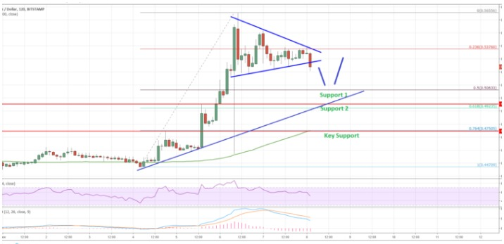 Ripple-Price-Analysis-XRP-USD-Uptrend-Intact-For-This-Reason-Ethereum-World-News.jpg