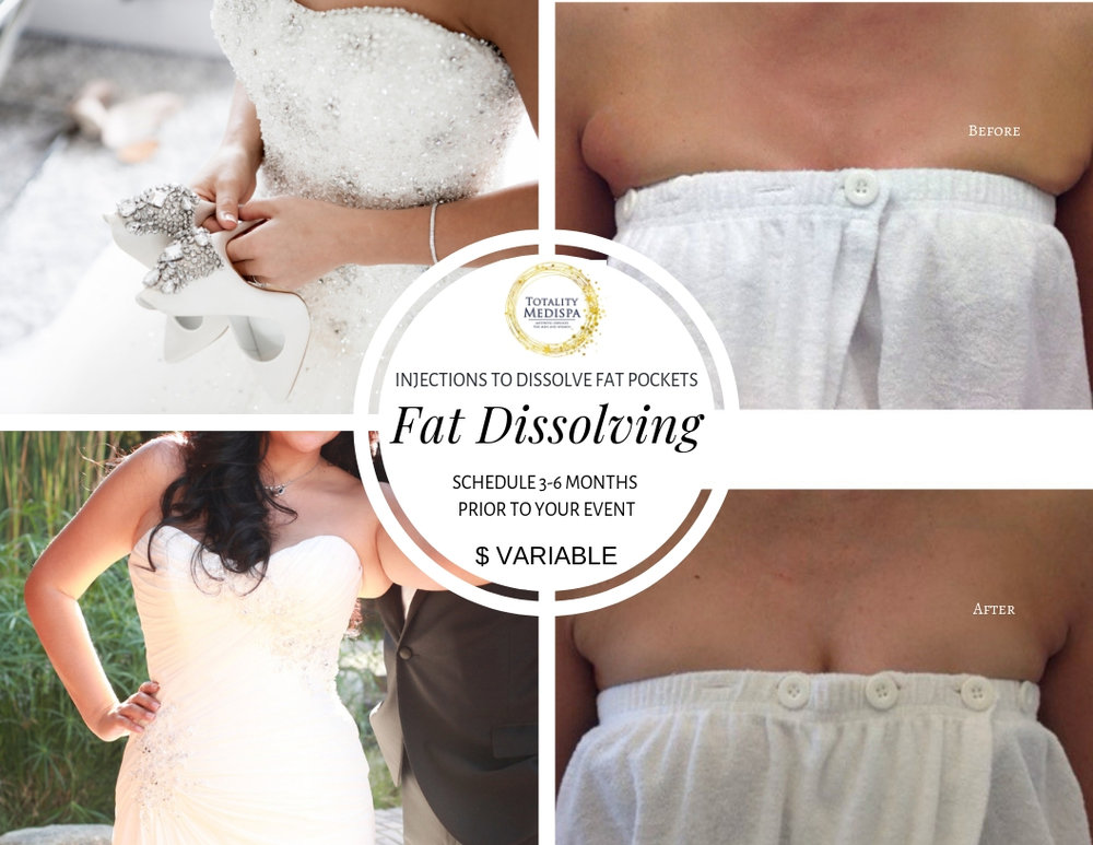 Fat Dissolving Injection