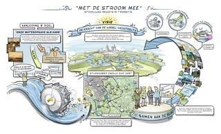 De waterschappen zijn het waard om voor te gaan stemmen! 'JAM heeft zich afgelopen jaren veel ingezet voor verschillende waterschappen met de strategische vraagstukken van hoe wij als klein land met ons water moeten en kunnen omgaan. Met het stevig onder de aandacht gekomen thema 'Klimaatadaptatie' wordt het onze waterschappen niet eenvoudig gemaakt.  En los van het borgen en bewaken van de waterkwaliteit in Nederland, spelen er onderwerpen als de vierde trap zuivering, verduurzaming van de bedrijfsvoering, het grote energievraagstuk, hoe slaan we energie op, en meer. Onderwerpen waar de waterschappen hard mee aan het werk zijn en ook een grote bijdrage aan kunnen leveren. Lijkt ons dus zeker weten zeer de moeite waard om vandaag een stemhokje te gaan bezoeken!  #jamvisualthinking #alwaysbesketching #sketch #sketching #sketchzone #sketchaday #dailysketch #drawing #illustration #art #artistsoninstagram #instaart #tekening #tekenen #dailyart #comicart #comic #copic #pentel #characterdesign #characterart #conceptart #svslearn #brushpenadventures #inktoberskillshare #artsnacks #artsnackschallenge