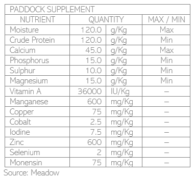 Nutrition_PaddockSupplement.PNG