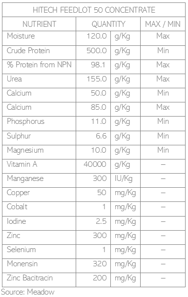 Nutrition_HitechFeedlot50Conc.PNG