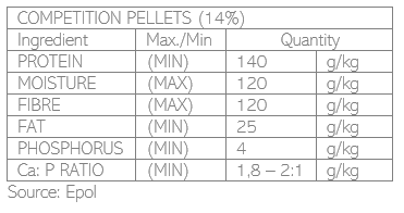 Nutrition_CompetitionPellets.PNG