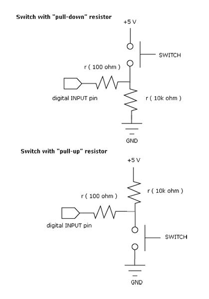 Pullup vs. Pulldown Resistor