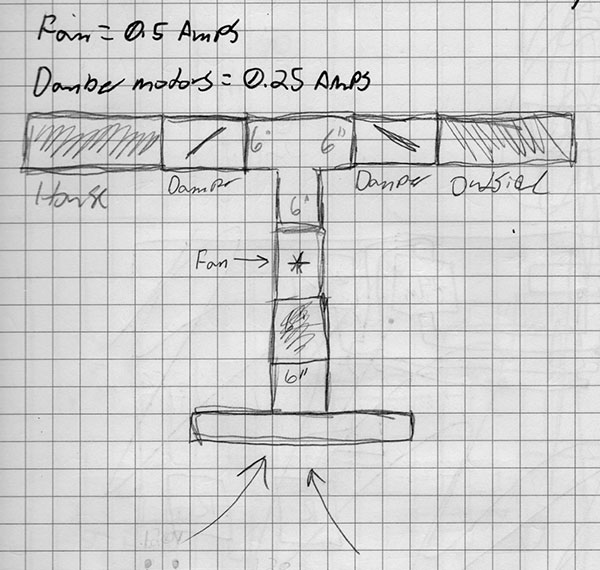 Rough sketch of the ducting layout.