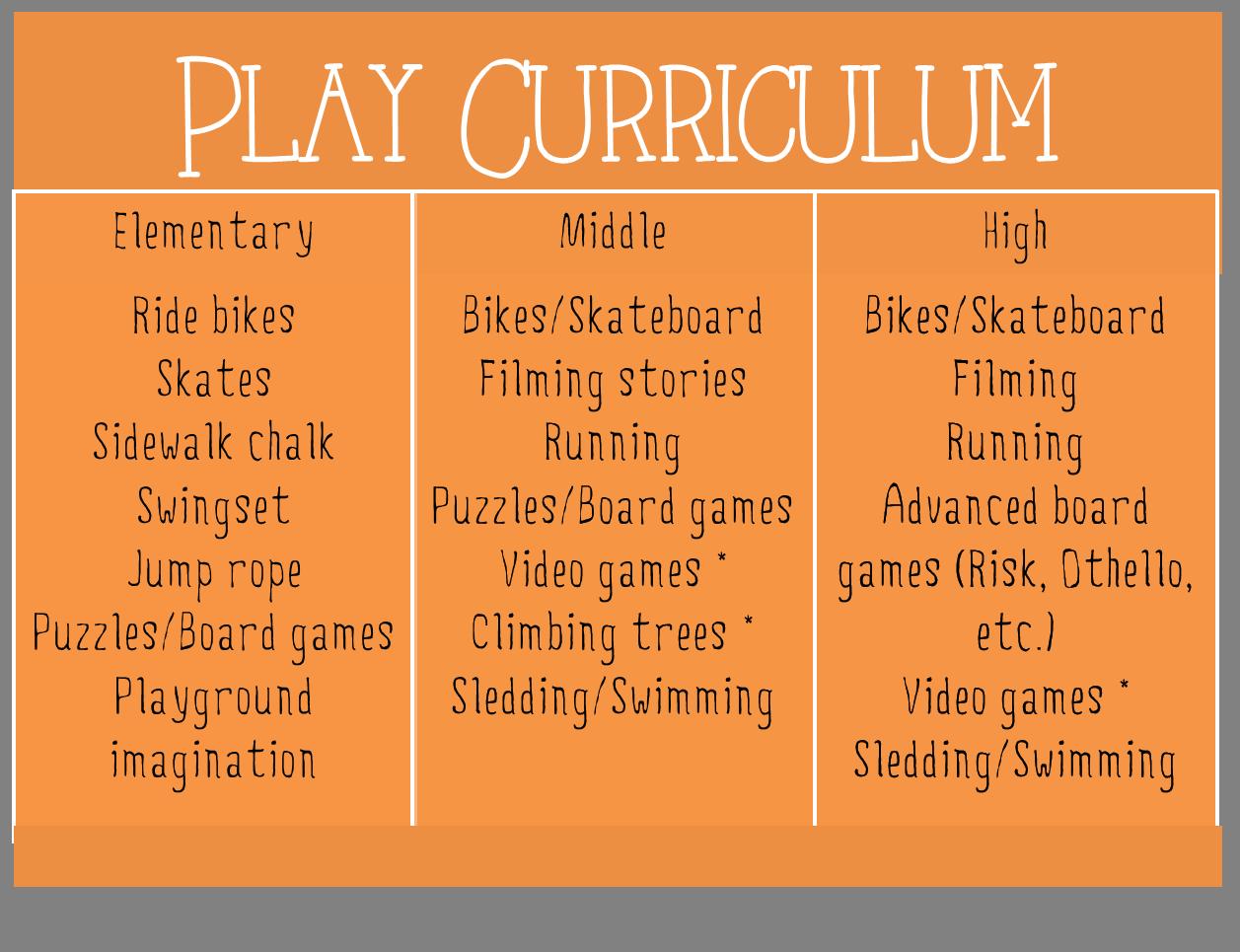 Play Curriculum