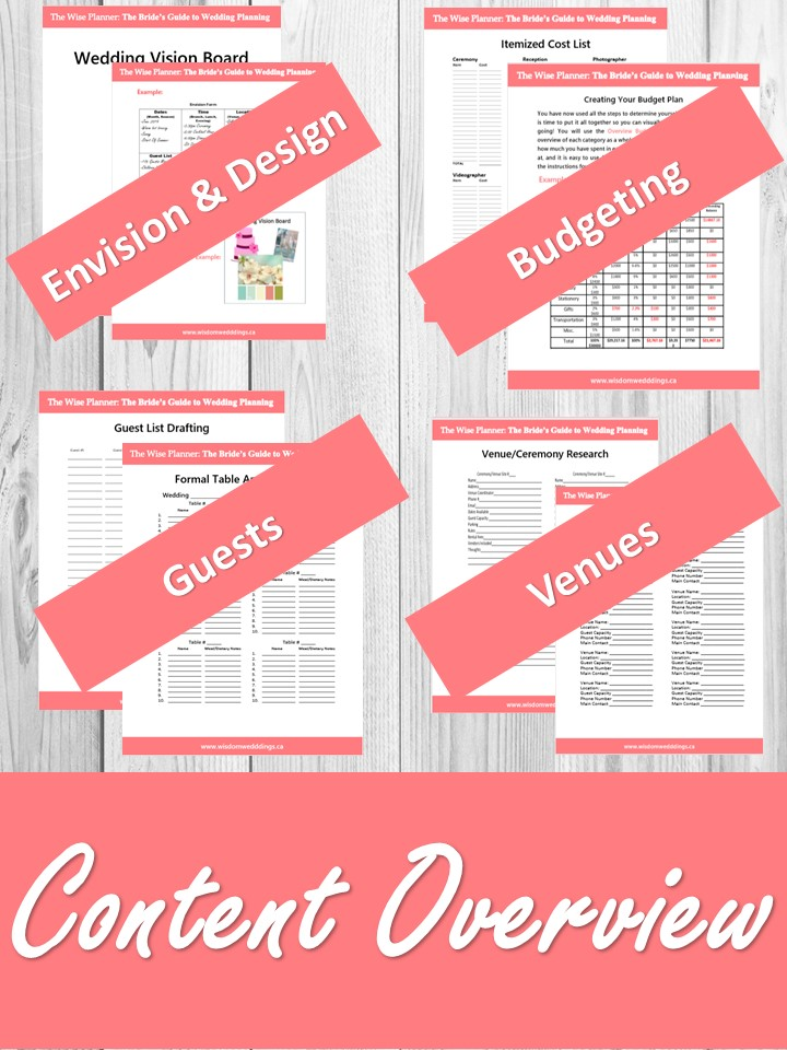 OVER THE TOP CONTENT - CHAPTERS BROKEN DOWNEVERYTHING YOU NEED TO KNOWOVER 100+ PAGES