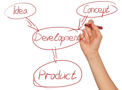 Product-Development.jpg