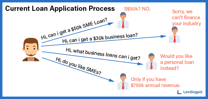 Crowdsourcing-of-Business-Loan-Solutions-1.png