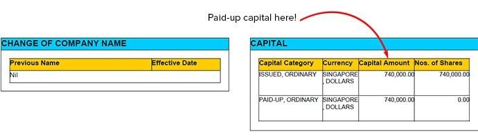 Source : Singapore Commercial Credit Bureau