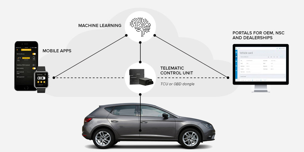 connected-cars-graphic.jpg