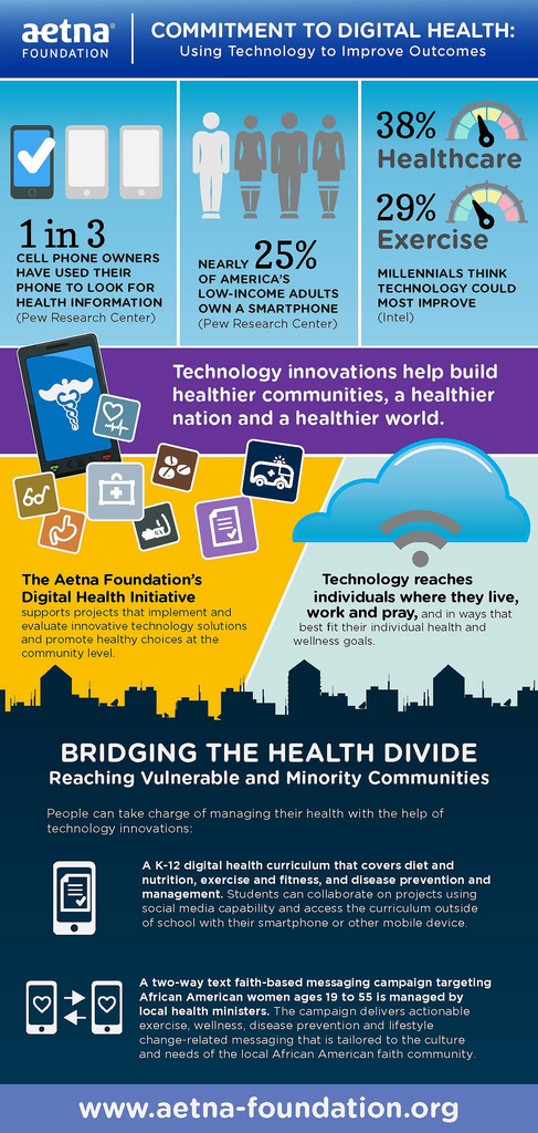 AETNA_Infographic