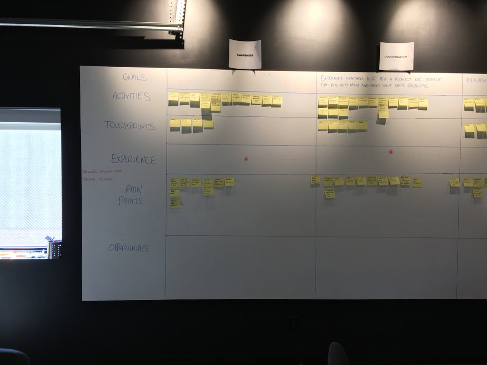 Journey Mapping - As a group, we spent 30 minutes per stages mapping the customer goals, activities, touchpoints, experience, pain points, and opportunities.
