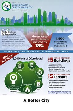 dg-web-info-abc-sustainability-dg2.jpg