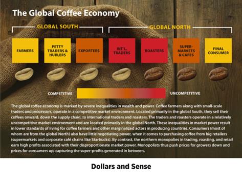 dg-web-info-d&s-coffee-dg2.jpg