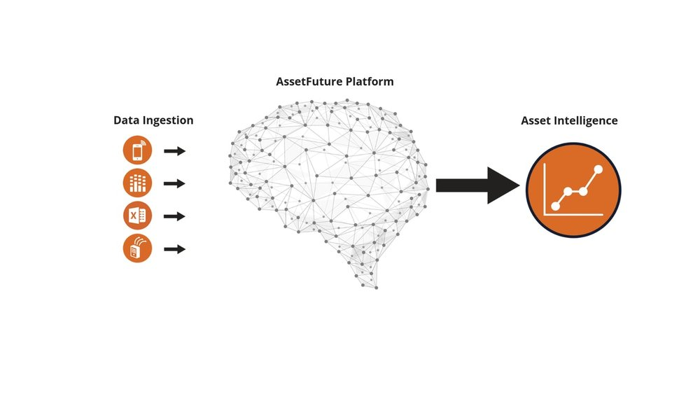 Asset Intelligence - The Quiet Hero