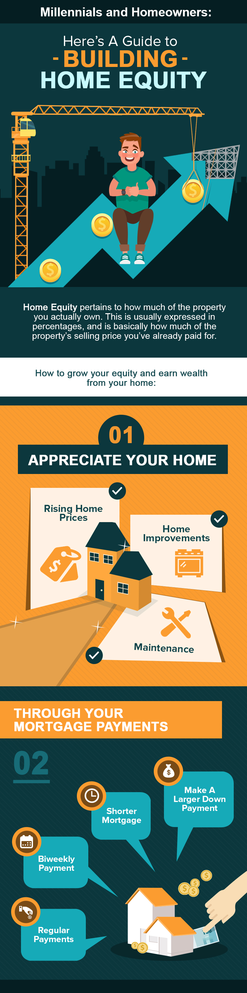 Millennials and Young Homeowners: Here's Your Guide To Building Home Equity