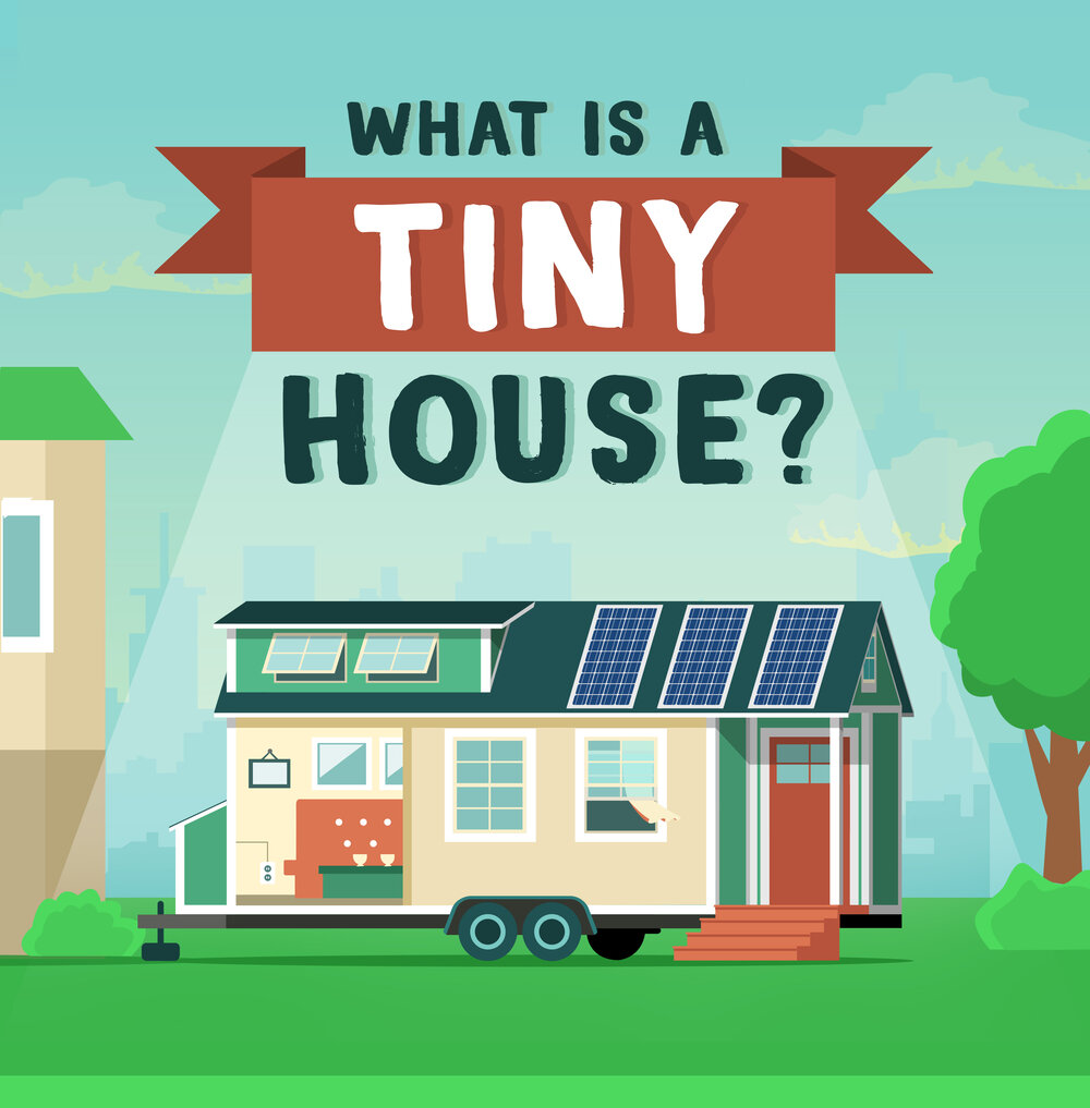 What is a Tiny House? We Explain This Huge Real Estate Trend For A Minimalist Living