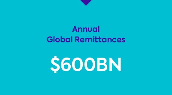 Annual Global Remit_Element.jpg