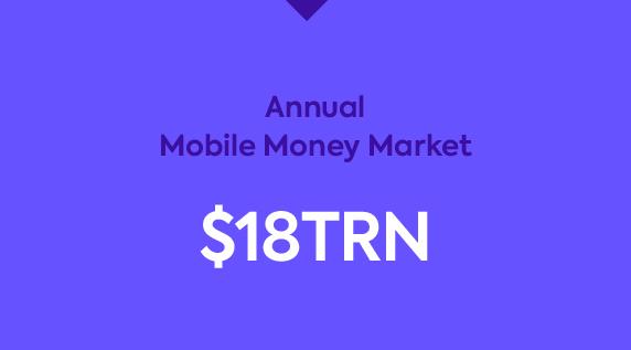 Annual Money Market_Element.jpg