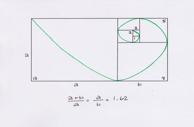 Scale-Diagram