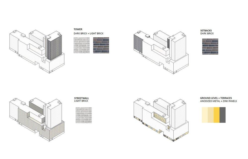 Materials Diagram