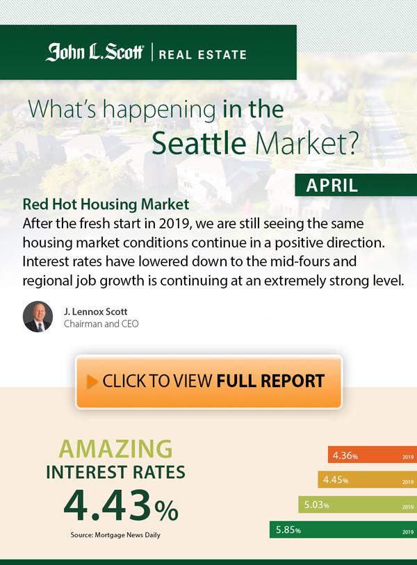 Seattle Housing Update for April — Esteban Rivera | Real Estate