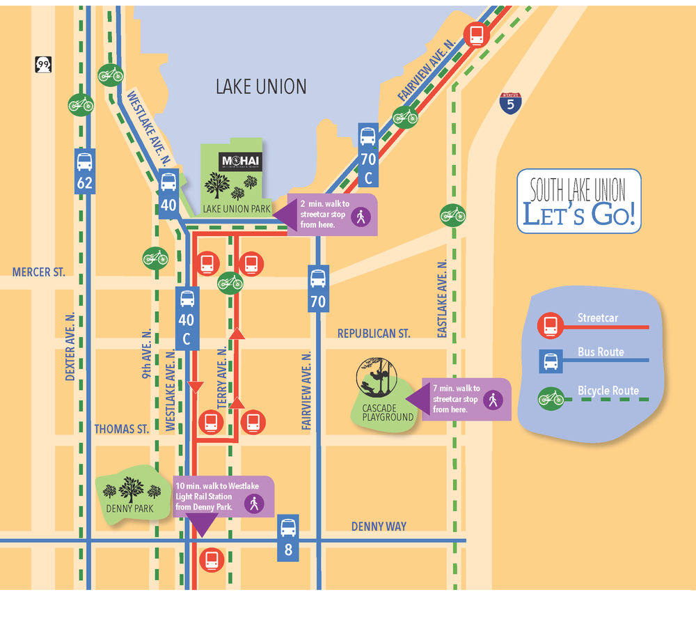 transportation Tools - It's easy to get around South Lake Union by foot, streetcar, bus or bike.
