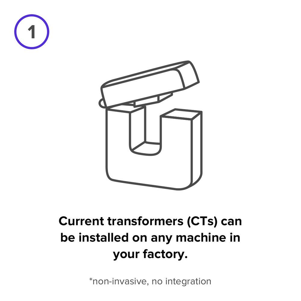 how it works - step 1.jpg