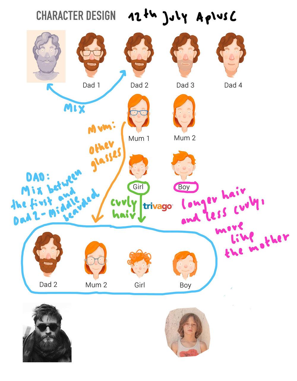Characterdesign_feedback_BRITT.jpg