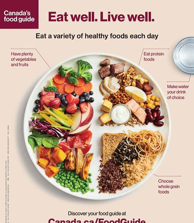 The highly anticipated new food guide has arrived! I think the new changes are really positive and I am glad to see we have gone to a plate method. I like that we are talking about not just what to eat but also discussing the importance of how we eat and getting kids involved.  People are being encouraged to eat more whole foods and limit highly processed foods, incorporate plant-based proteins and to cook at home more.  When it comes to how to eat – we are encouraged to eat mindfully, with other people, and to take the time to enjoying our food!  What do you think about the new food guide?  #foodguide #canadasfoodguide #eatwellbewell #wellnessblogger #dietitianapproved #healthyandhappy  #mindfuleating #mentalhealthadvocate #eattogether #nutritiontips #wholefoodsplantbased  #plantbased #halfyourplate #veggies #mentalhealth #brainfood #cookingwithkids #wellnessadvocate #wellnesscoaching