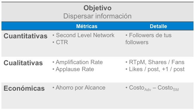 Social Analytics Dashboard 1