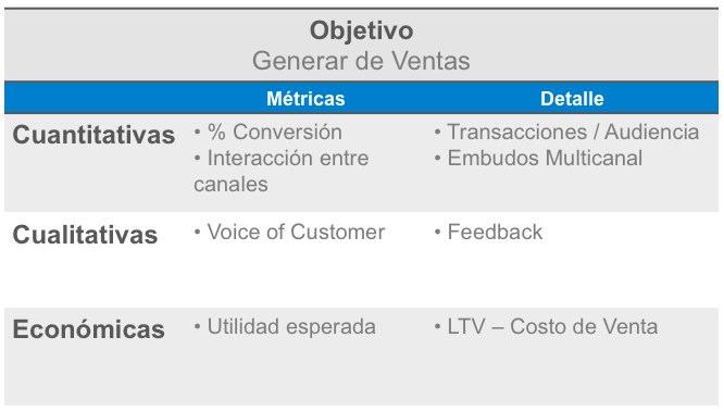 Social Analytics Dashboard 2