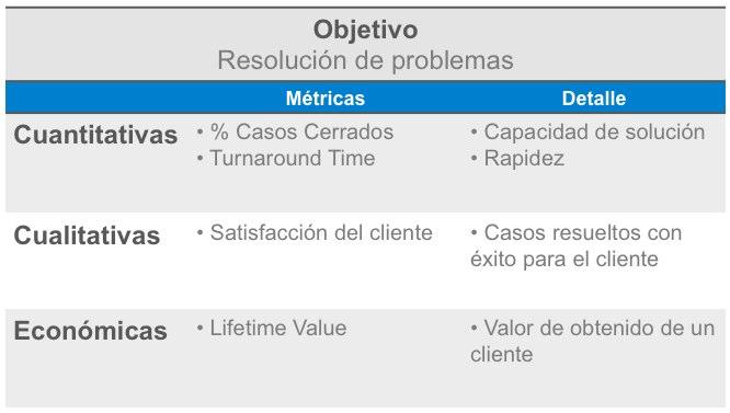 Social Analytics Dashboard 3
