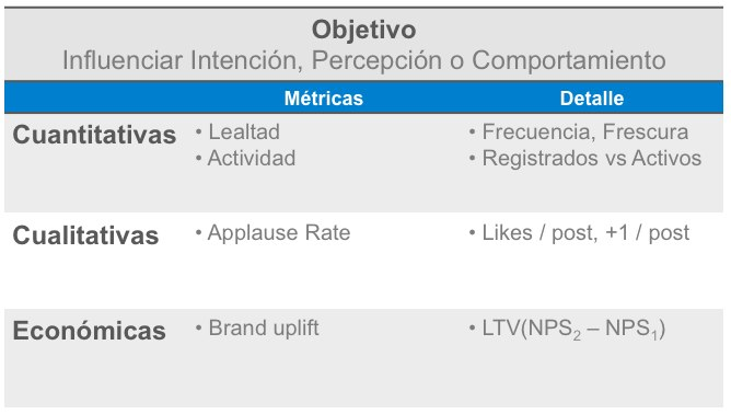 Social Analytics Dashboard 4