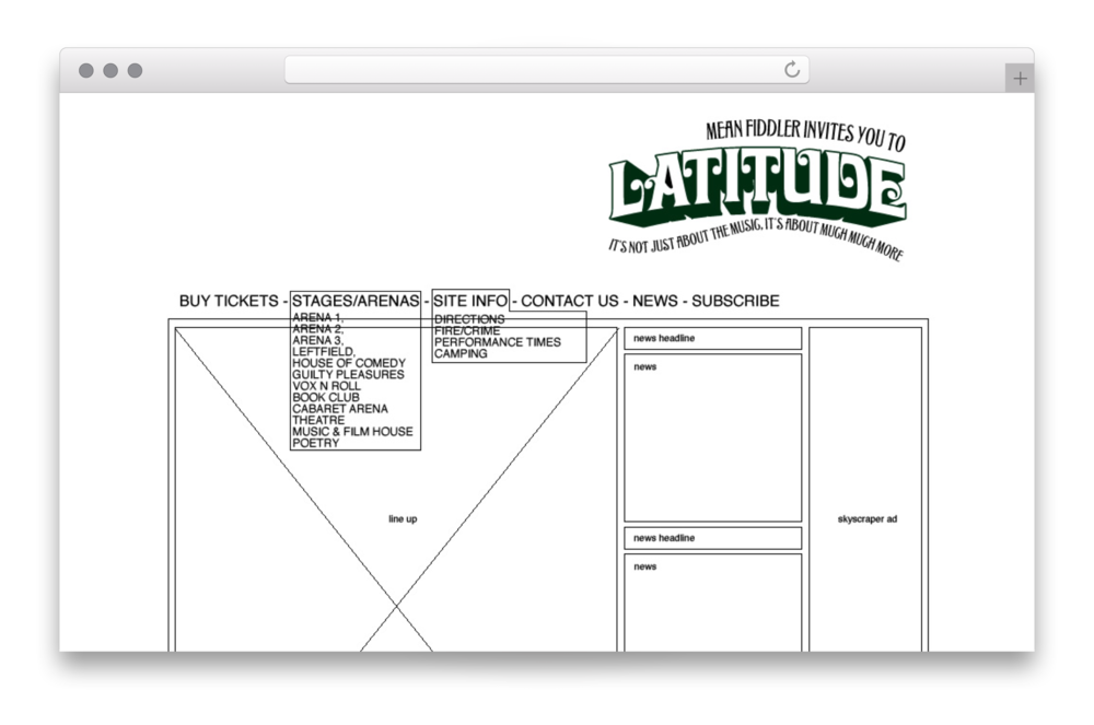 Wireframe of the first Latitude website