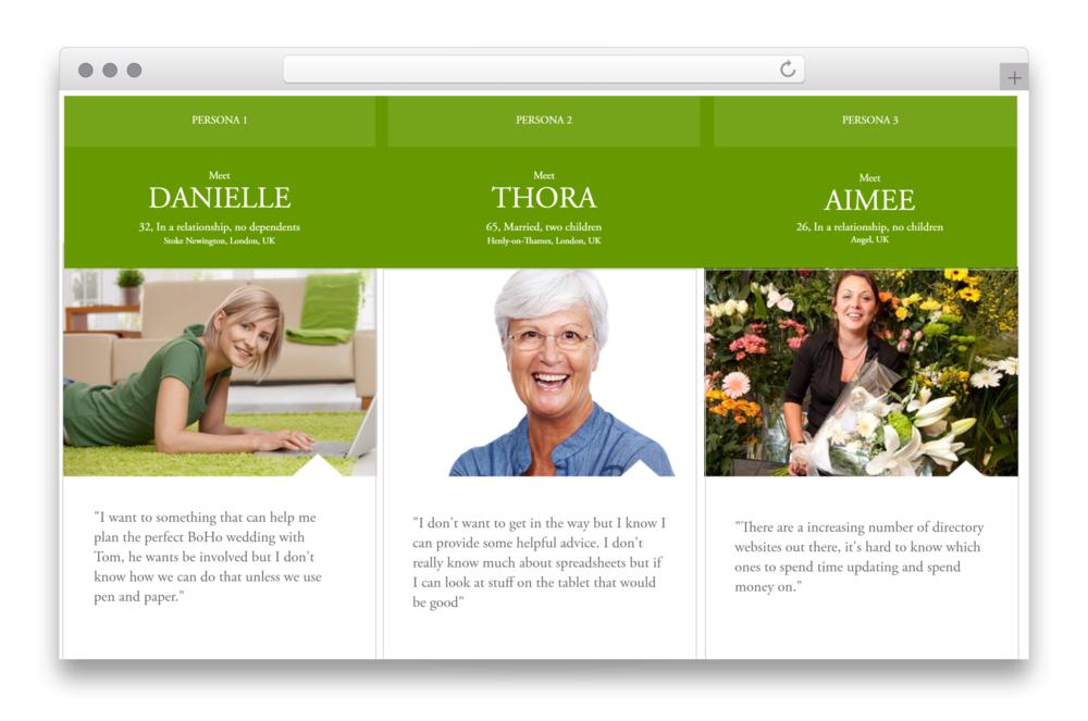 Personas for Bridebook