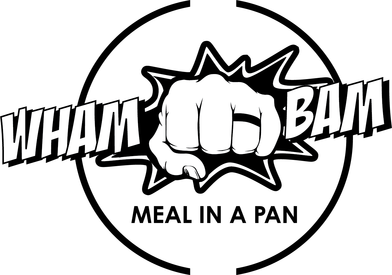 Wham Bam Meal In A Pan