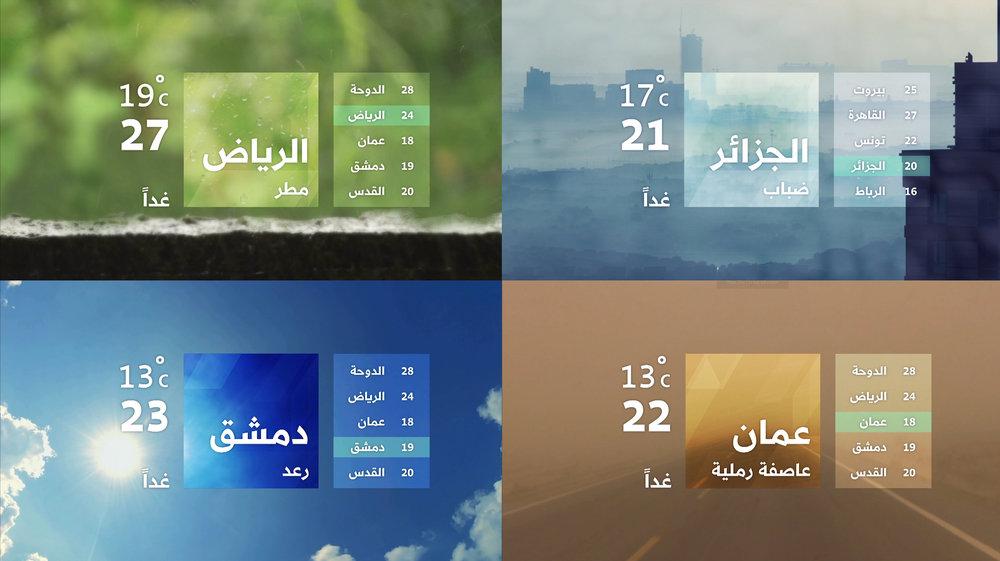 4SPLIT_HD_Weather.jpg